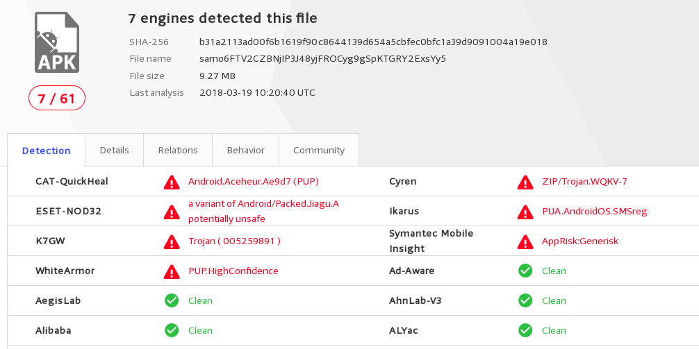 Virustotal results for com.hbwy.fan.iminicams