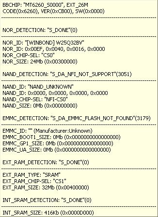 MT6260 memory data